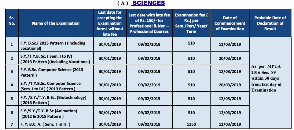 Pune University Time Table 2019